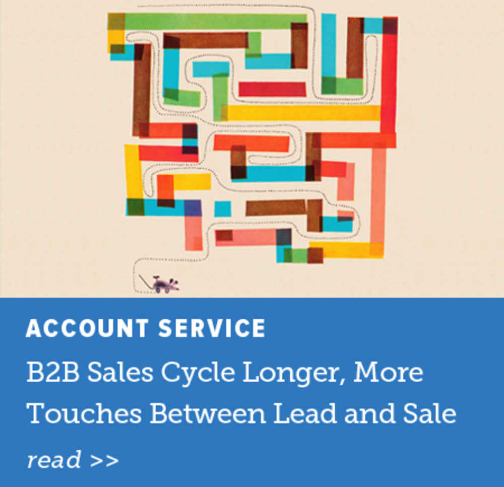 B2B Sales Cycle Longer